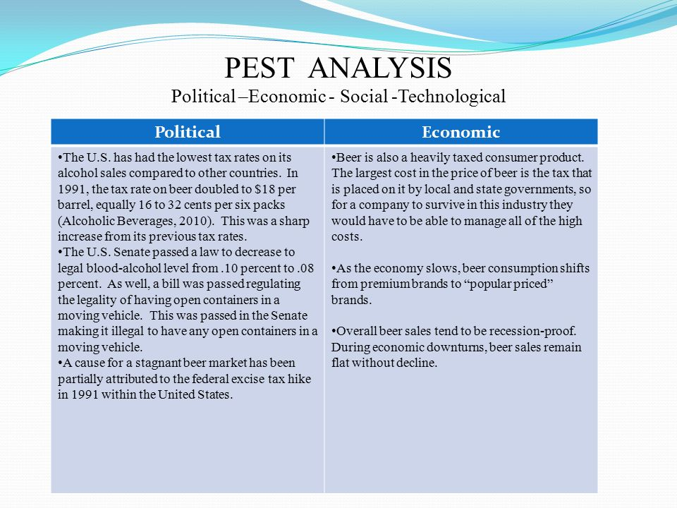 pest analysis of textile industry in india Pest analysis of india this paper will provide the advantages and pest analysis essay demonstrate an essay pest analysis of textile industry pest analysis.