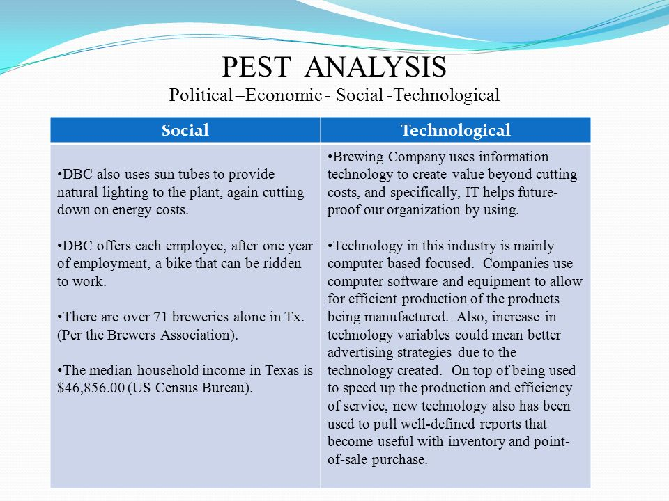belgium brewing company swot analysis Swot analysis strength quality uniqueness- flavorful and fresher tasting because craft brewery is distinguished from standardindustrial bee.
