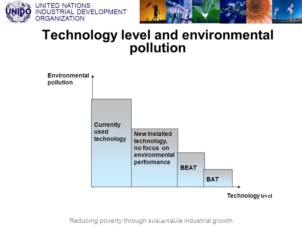 Technology level and environmental pollution