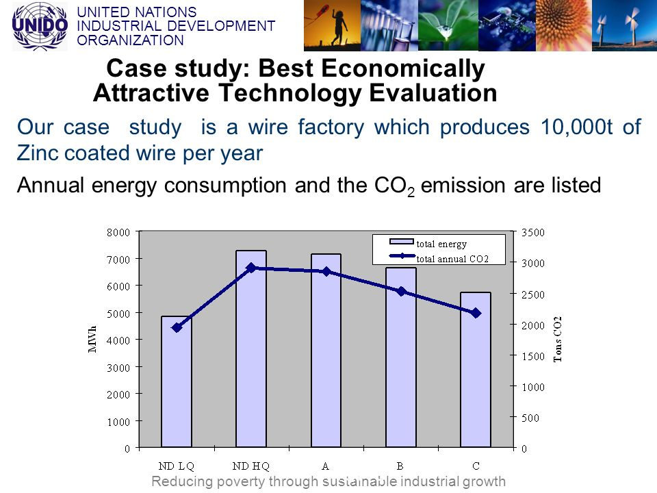 Case study: Best Economically Attractive Technology Evaluation