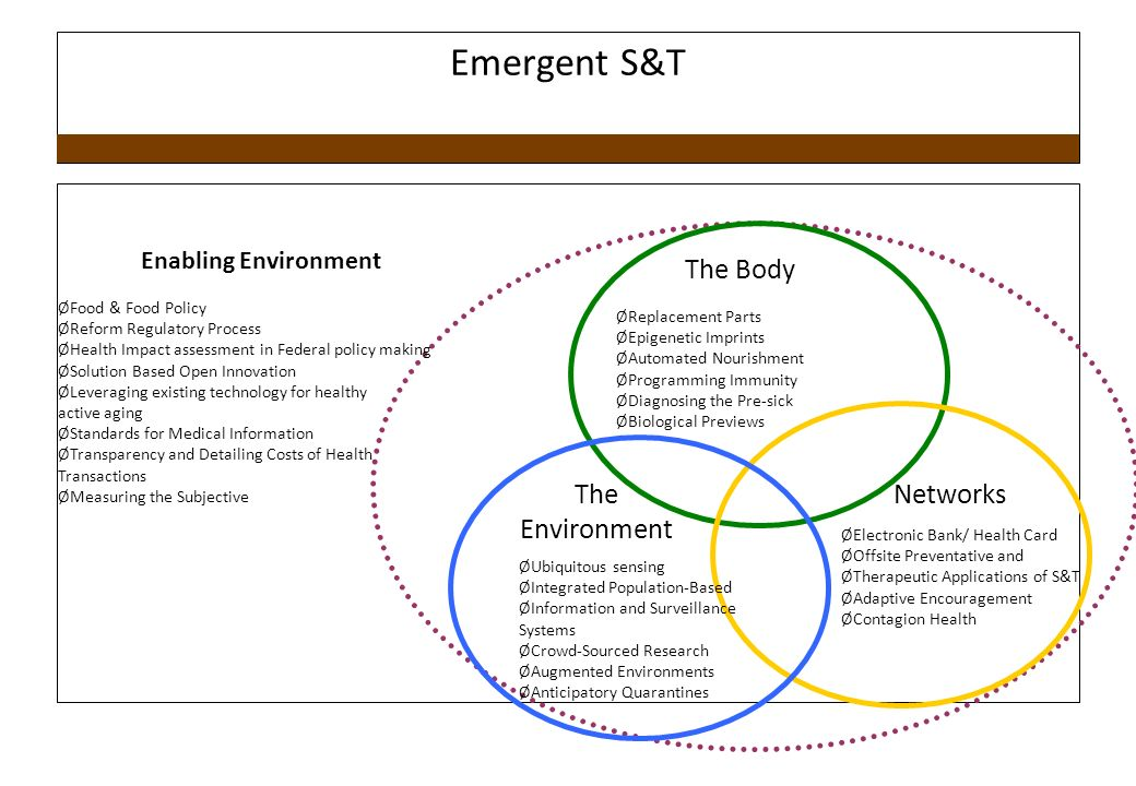 Emergent S&T The Body The Environment Networks Enabling Environment