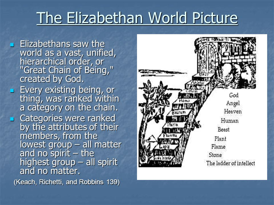 elizabethan great chain of being