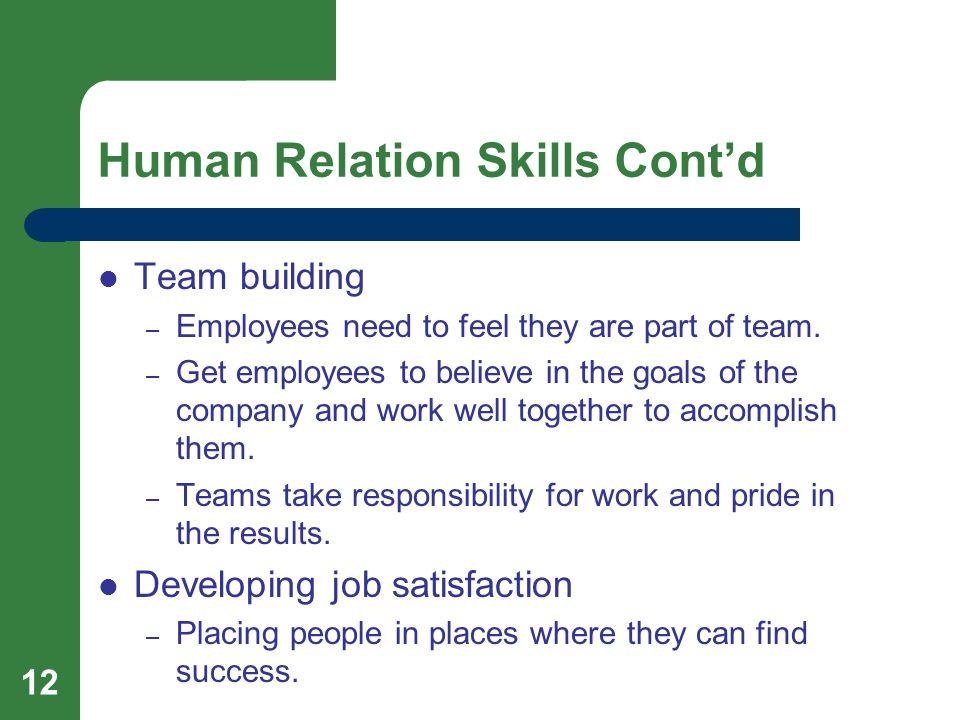 Human Relation Skills Cont'd