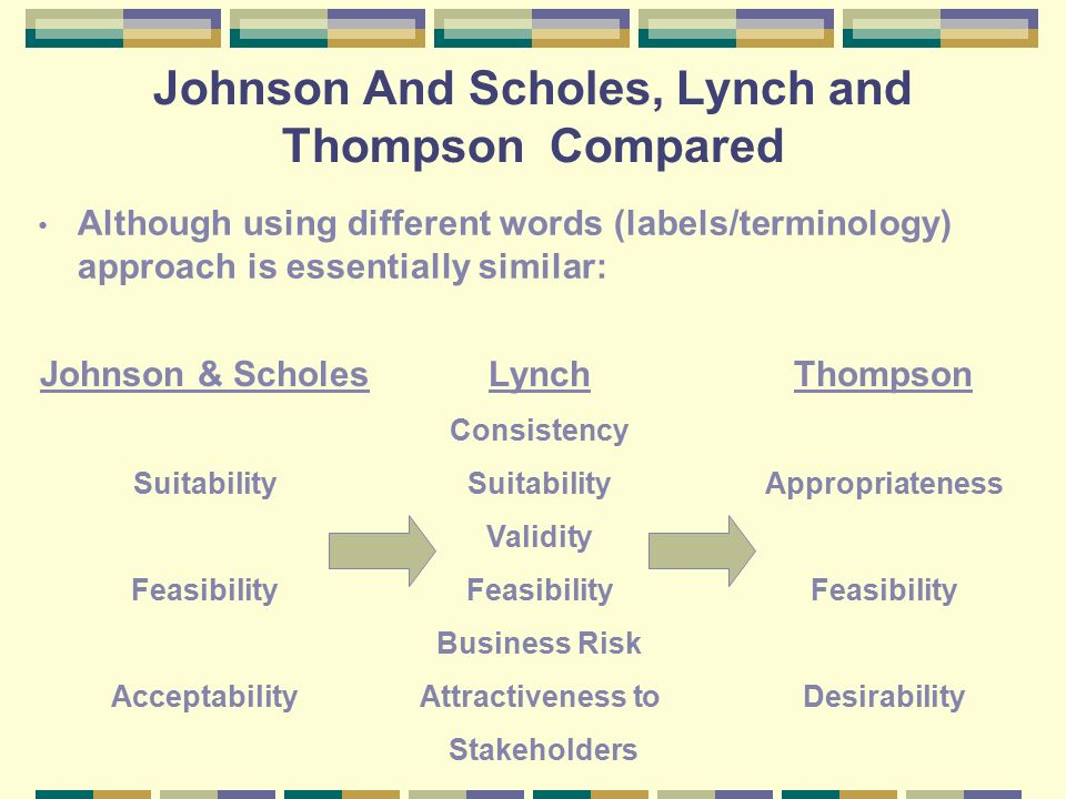 strategy analysis of johnson and johnson Here is the swot analysis of johnson and johnson which is one of the strongest brand names when it concerns baby products from pharmaceutical products to consumer healthcare products, j & j is operating in three segments: consumer products, pharmaceuticals, and medical devices.