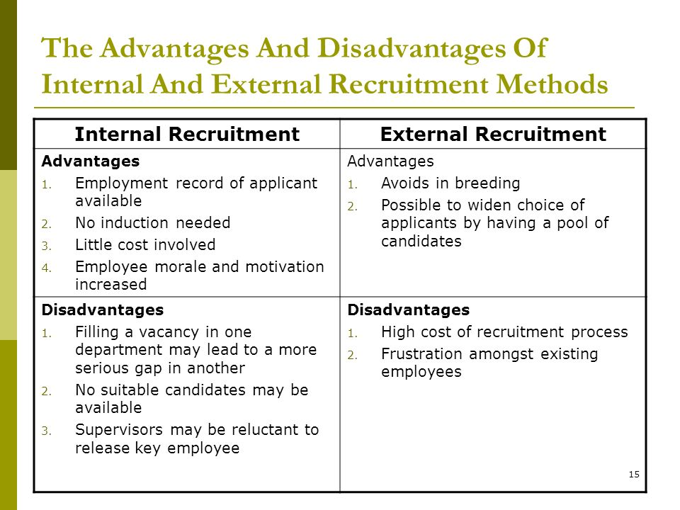 disadvantages of online recruitment In addition with a prescreening process one can gain vital information, not necessarily negative, that can be further investigated during phone and in-person interviews in other words, prescreening job candidates can save time, money and support a more rigorous recruitment process from start to finish.