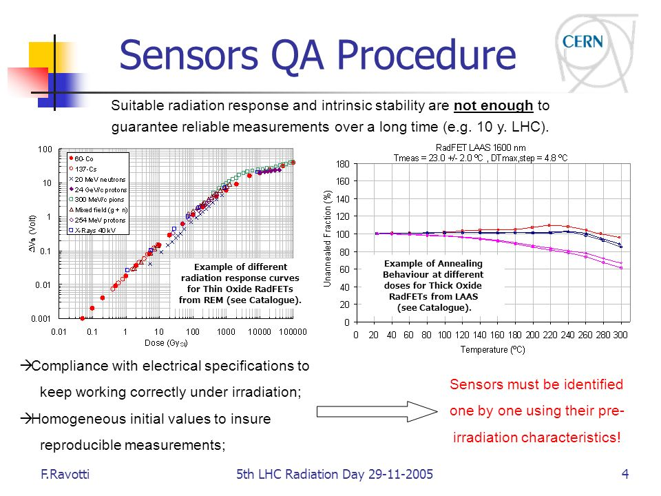 Theory Meets Experiment at ATLAS LHC | Gamma probe