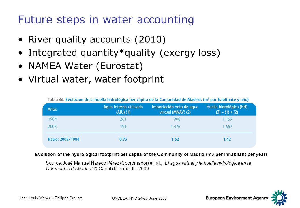 Future steps in water accounting