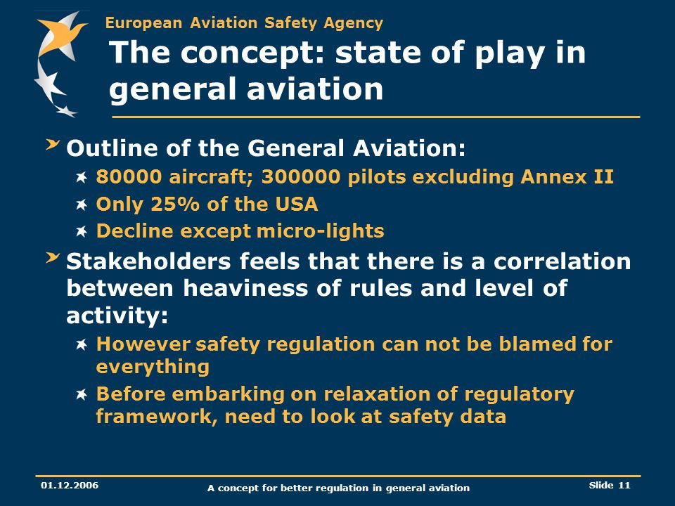 The concept: state of play in general aviation