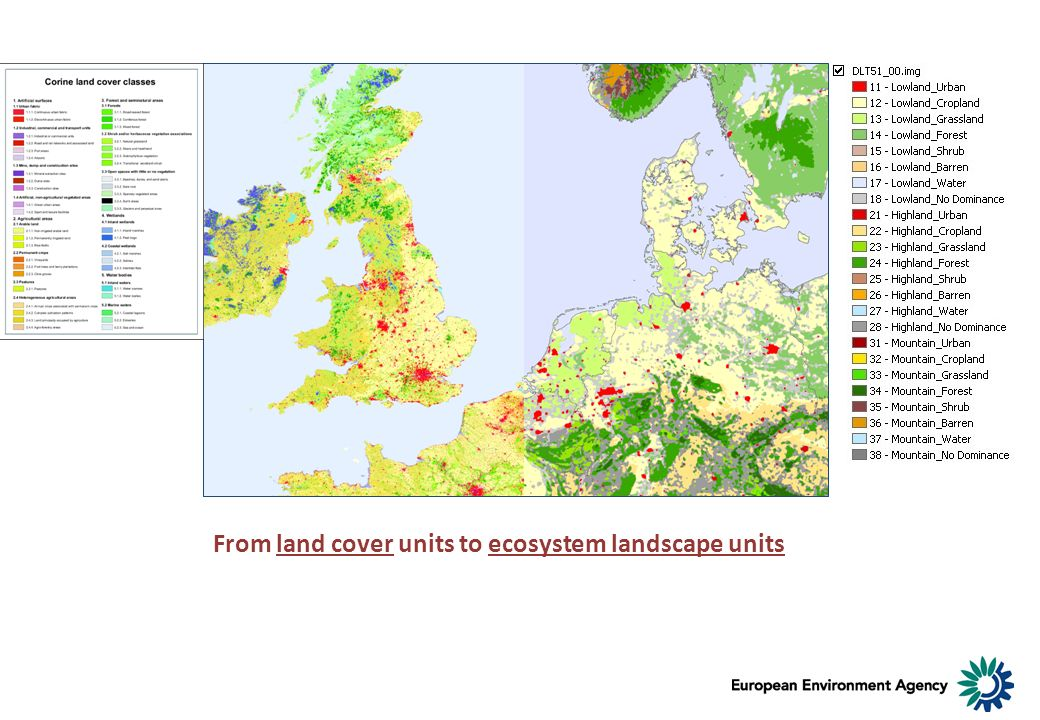 From land cover units to ecosystem landscape units