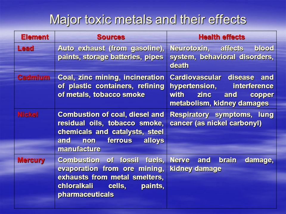 Major toxic metals and their effects
