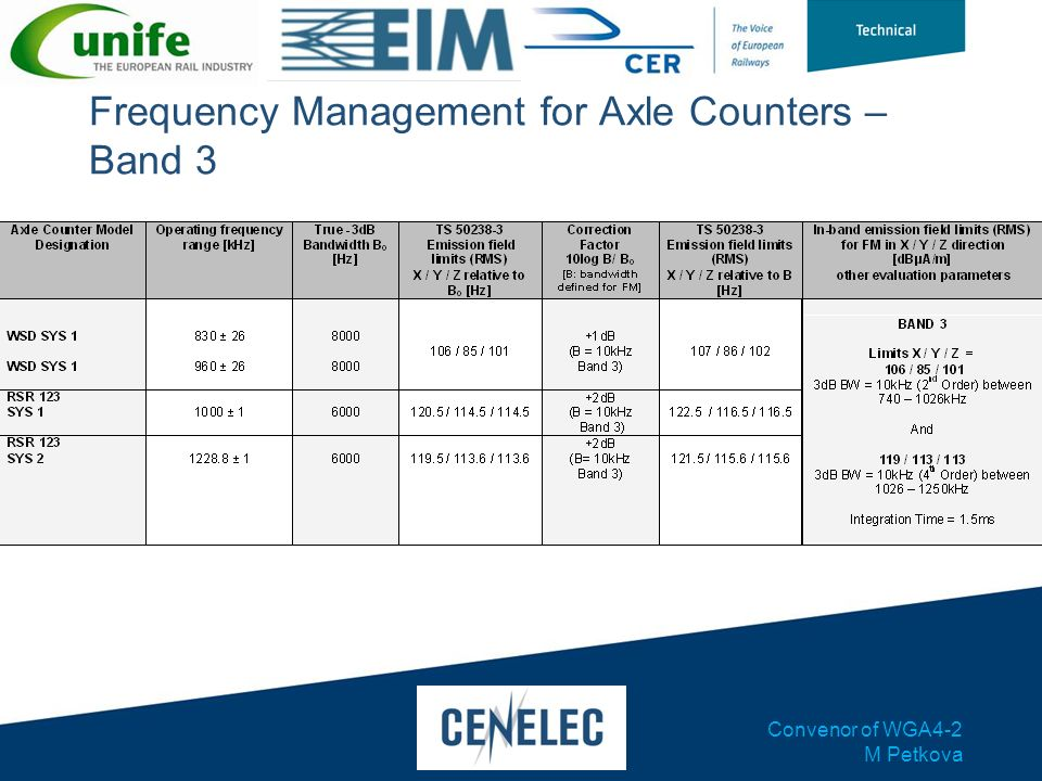 Frequency Management for Axle Counters – Band 3