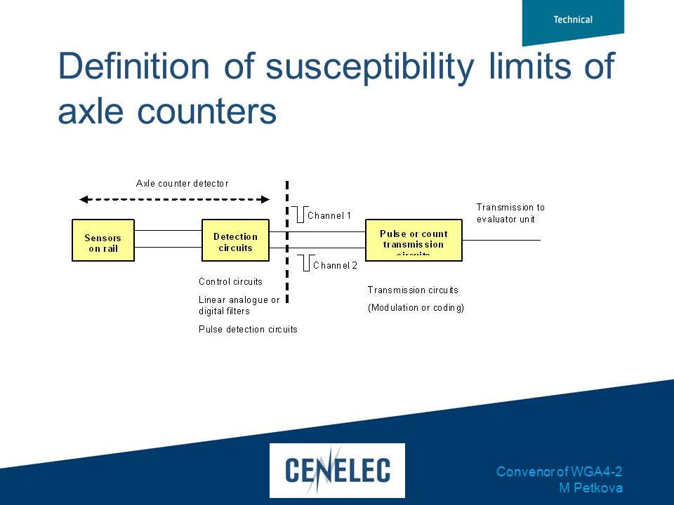 Definition of susceptibility limits of axle counters