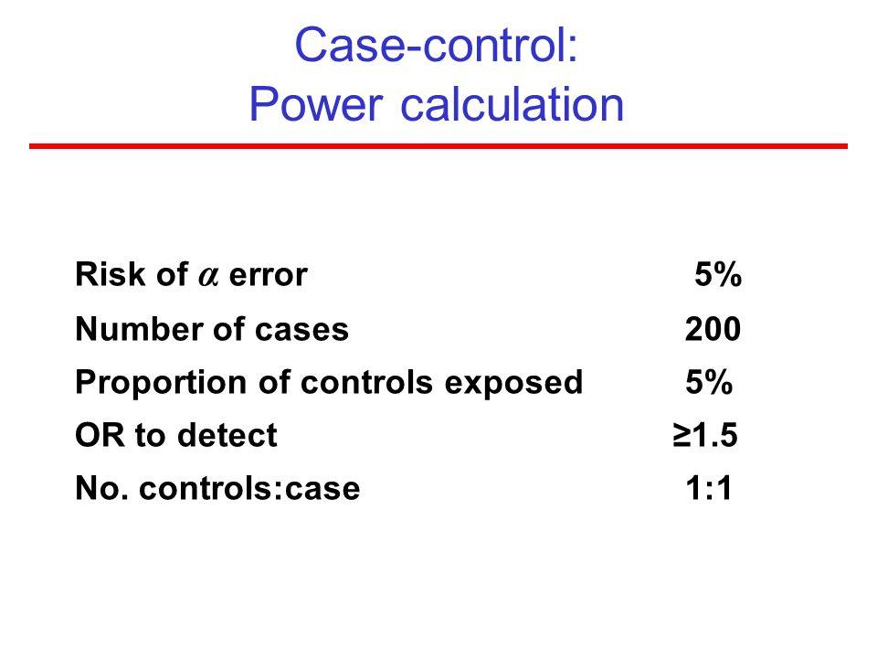 Case-control: Power calculation