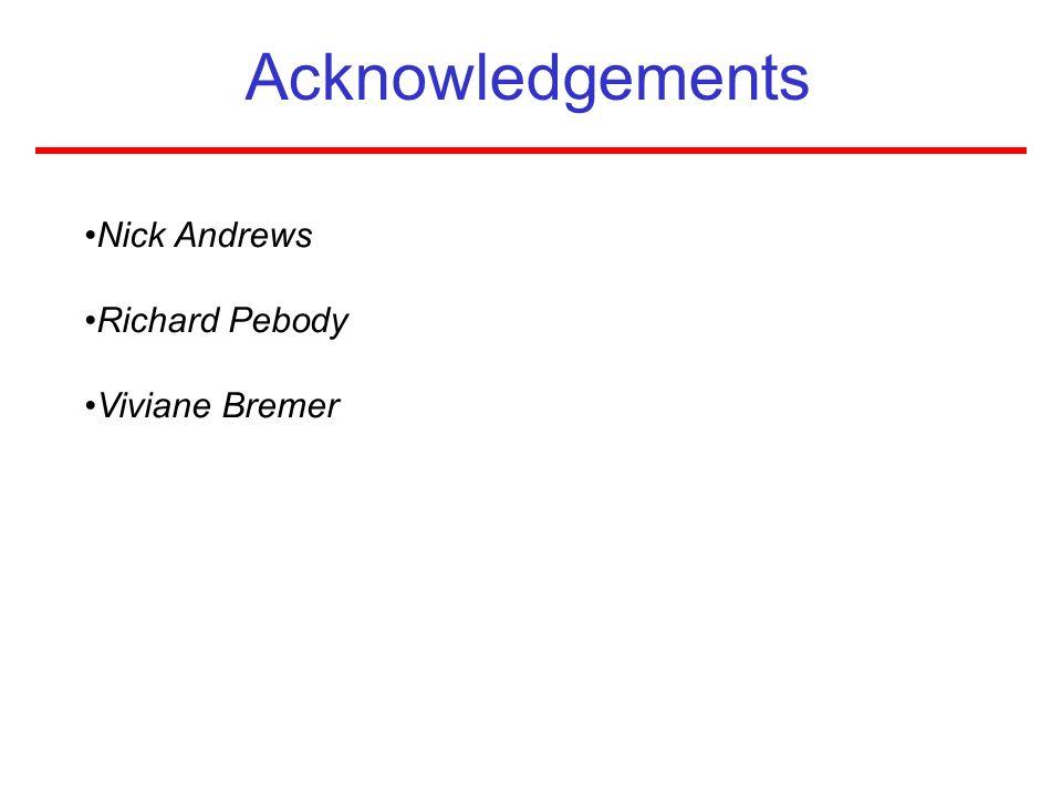 Acknowledgements Nick Andrews Richard Pebody Viviane Bremer
