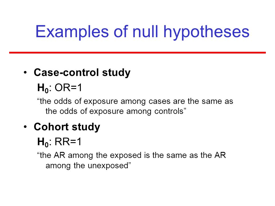 Examples of null hypotheses