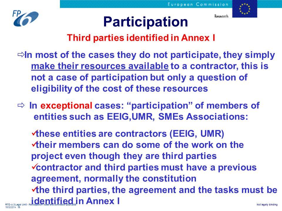 Third parties identified in Annex I