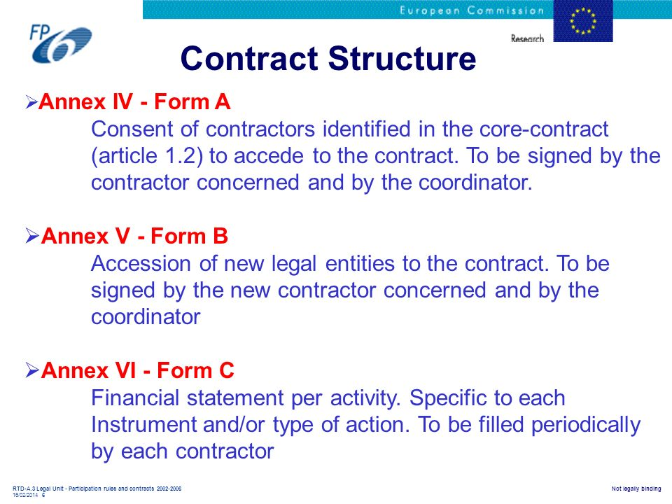 Contract Structure Annex IV - Form A.