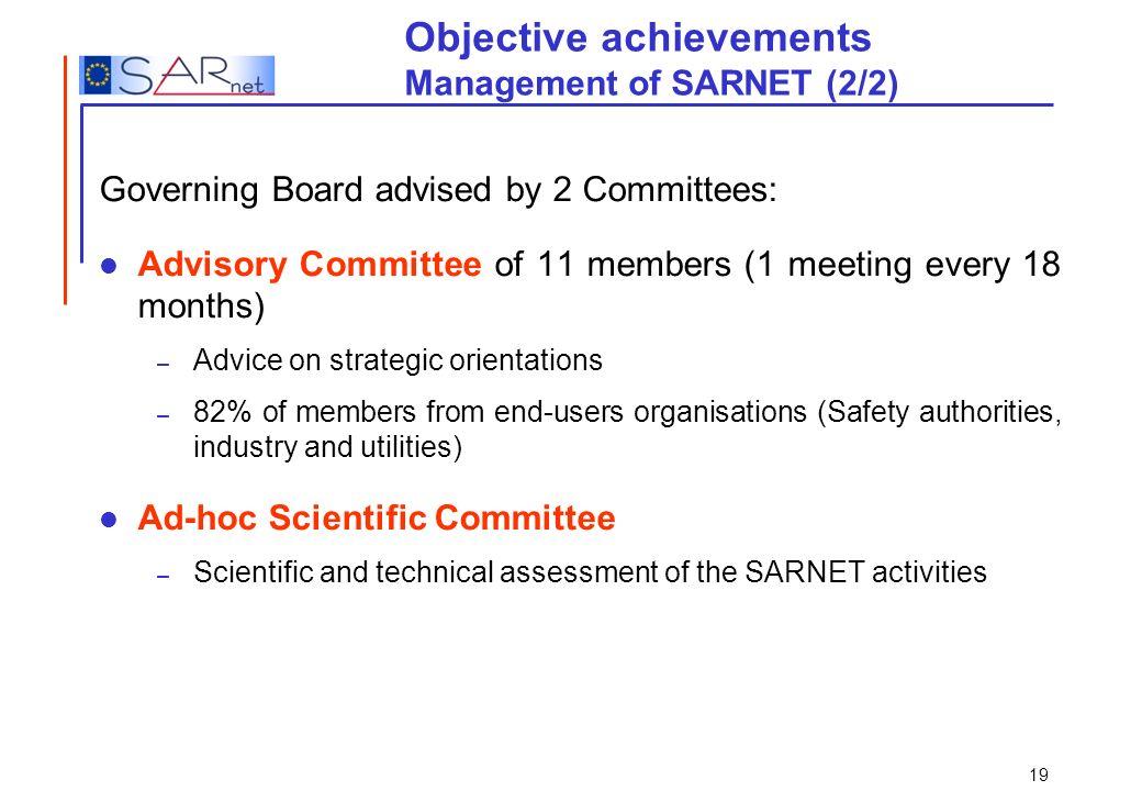 Objective achievements Management of SARNET (2/2)
