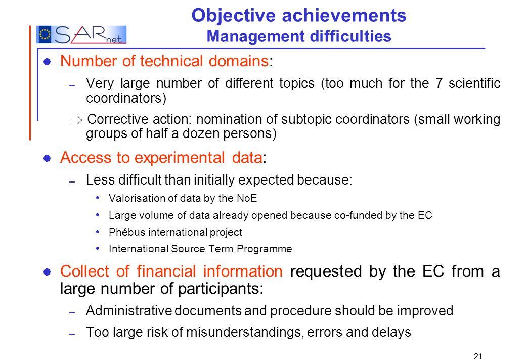 Objective achievements Management difficulties