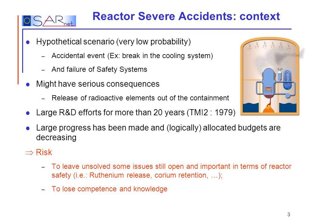 Reactor Severe Accidents: context