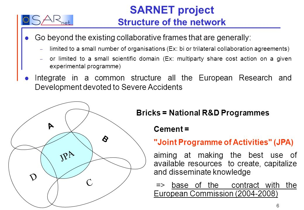 SARNET project Structure of the network