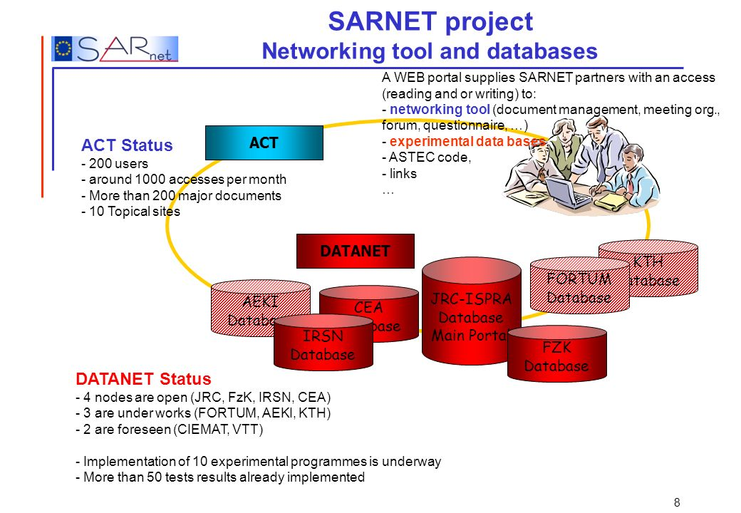 SARNET project Networking tool and databases