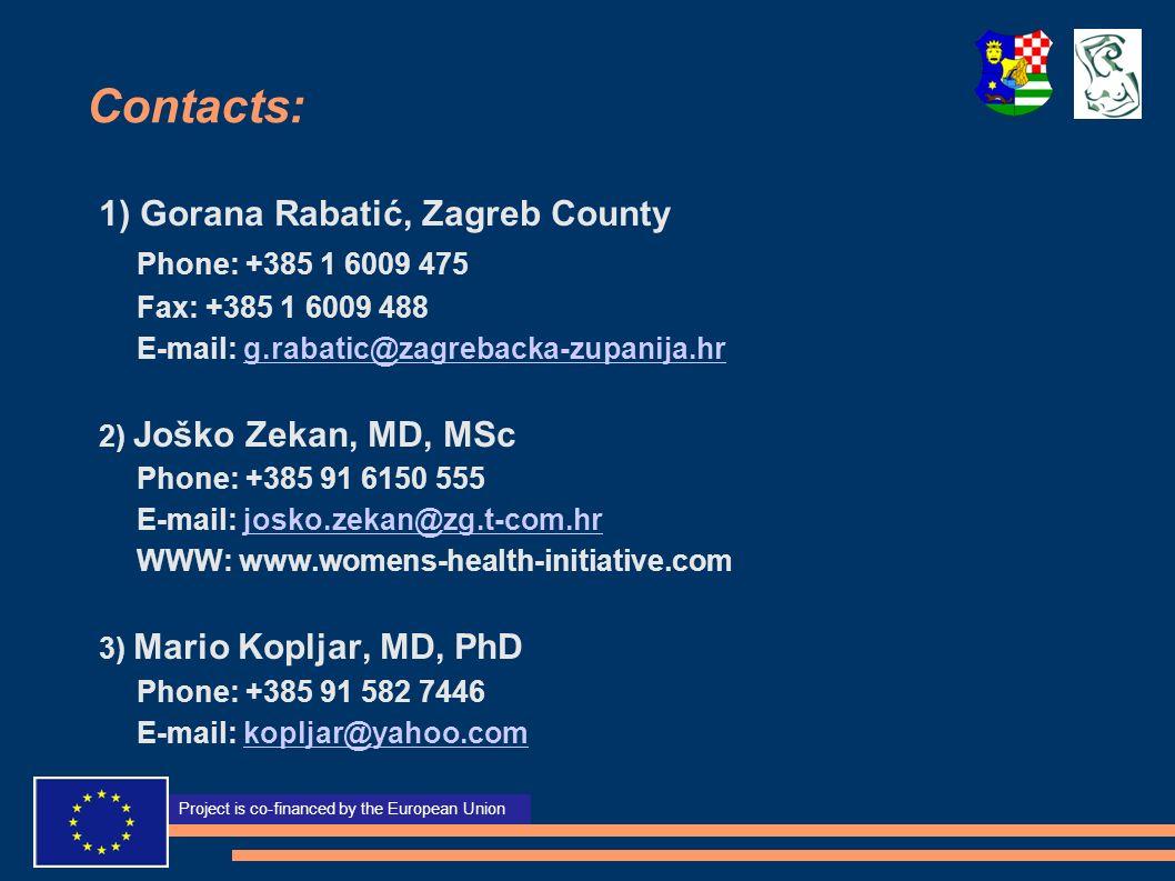 Contacts: 1) Gorana Rabatić, Zagreb County Phone: +385 1 6009 475