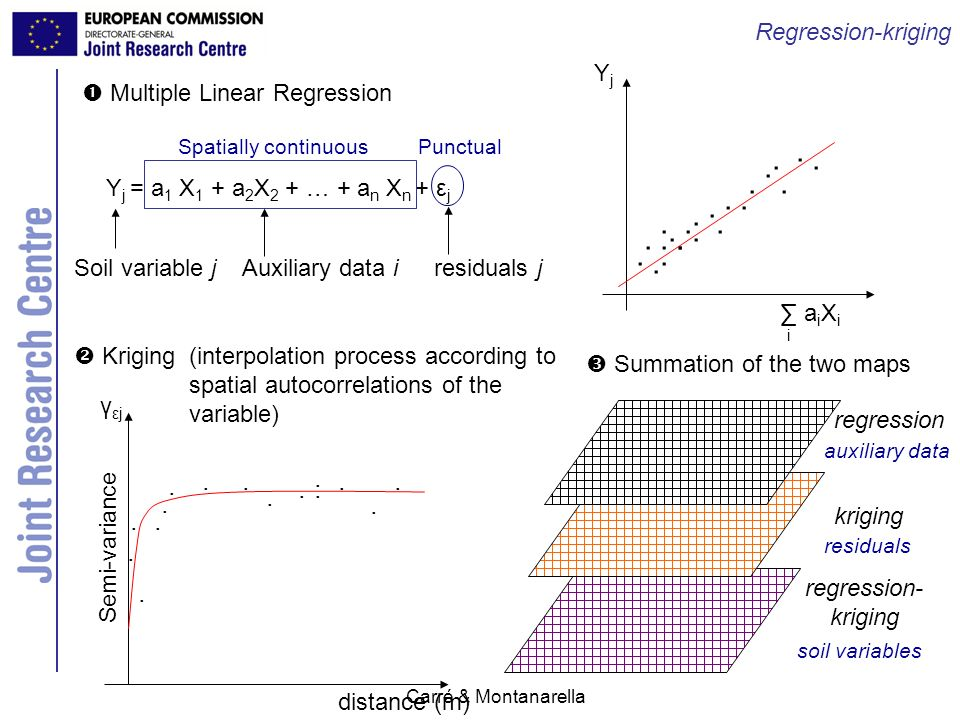 . . Regression-kriging Yj ∑ aiXi i  Multiple Linear Regression