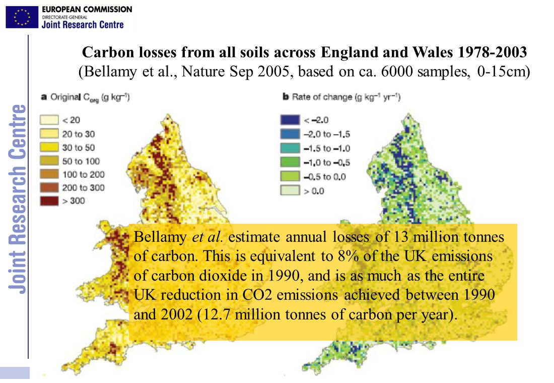 Carbon losses from all soils across England and Wales 1978-2003