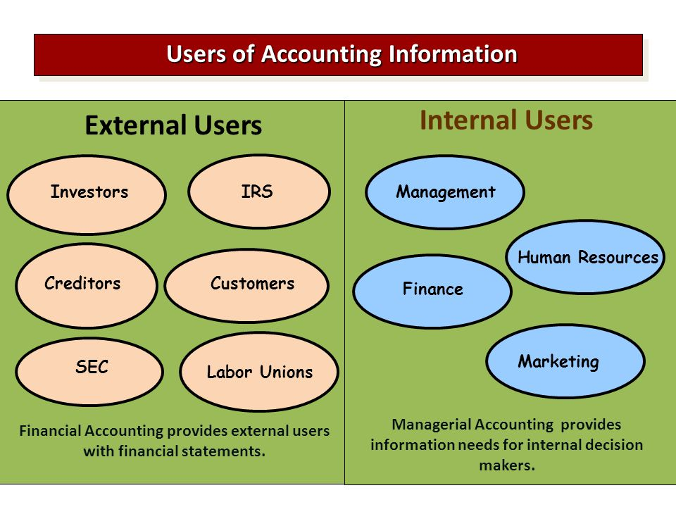 similarities and differences between financial and managerial accounting
