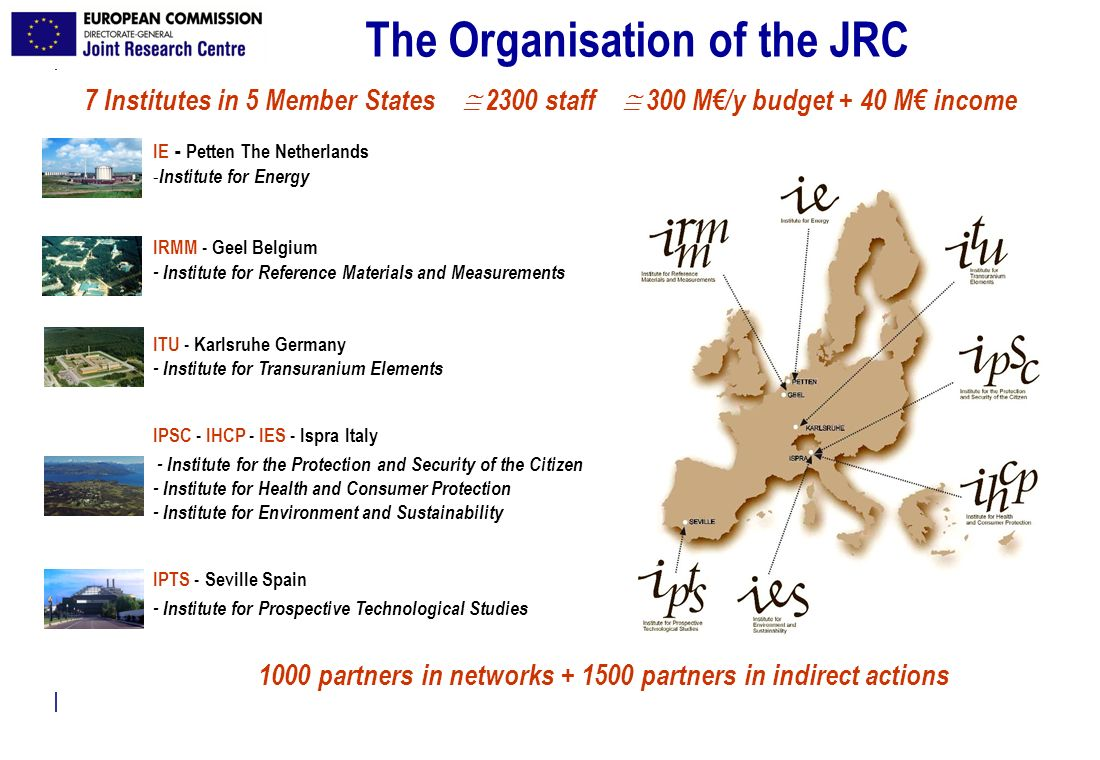 The Organisation of the JRC