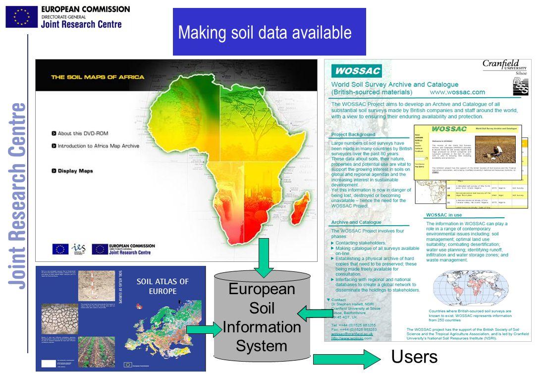 Making soil data available