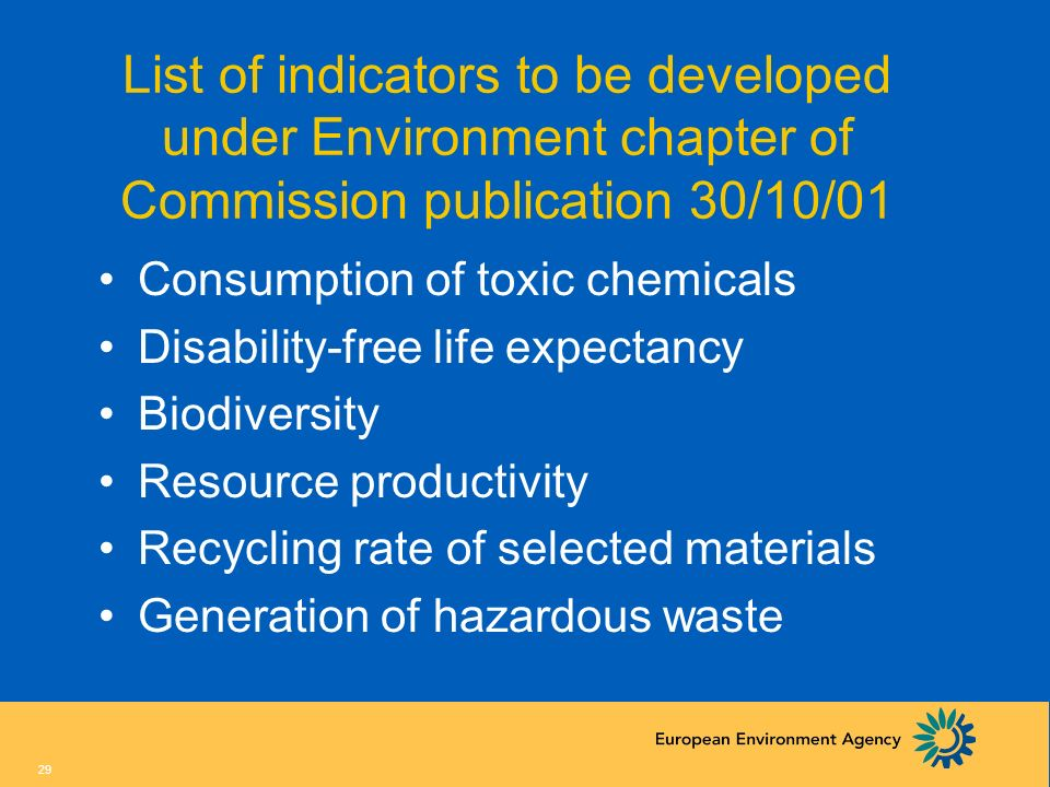 List of indicators to be developed under Environment chapter of Commission publication 30/10/01