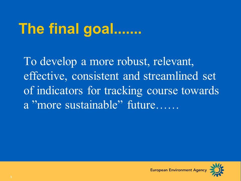 The final goal.......