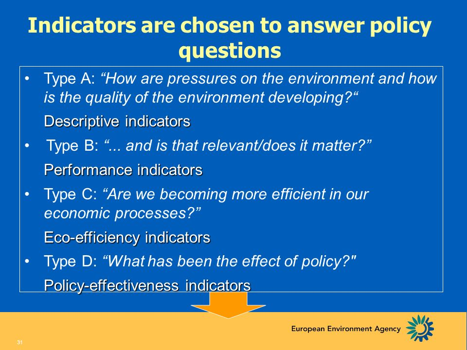 Indicators are chosen to answer policy questions