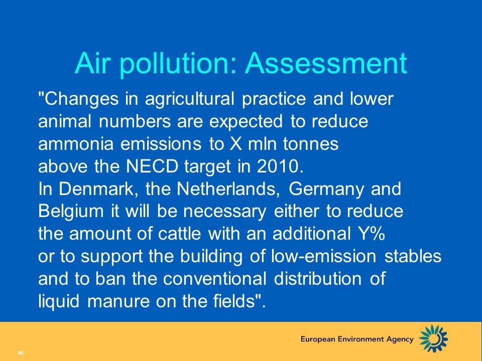 Air pollution: Assessment
