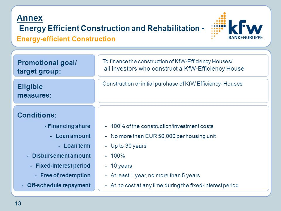 Annex Energy Efficient Construction and Rehabilitation - Energy-efficient Construction