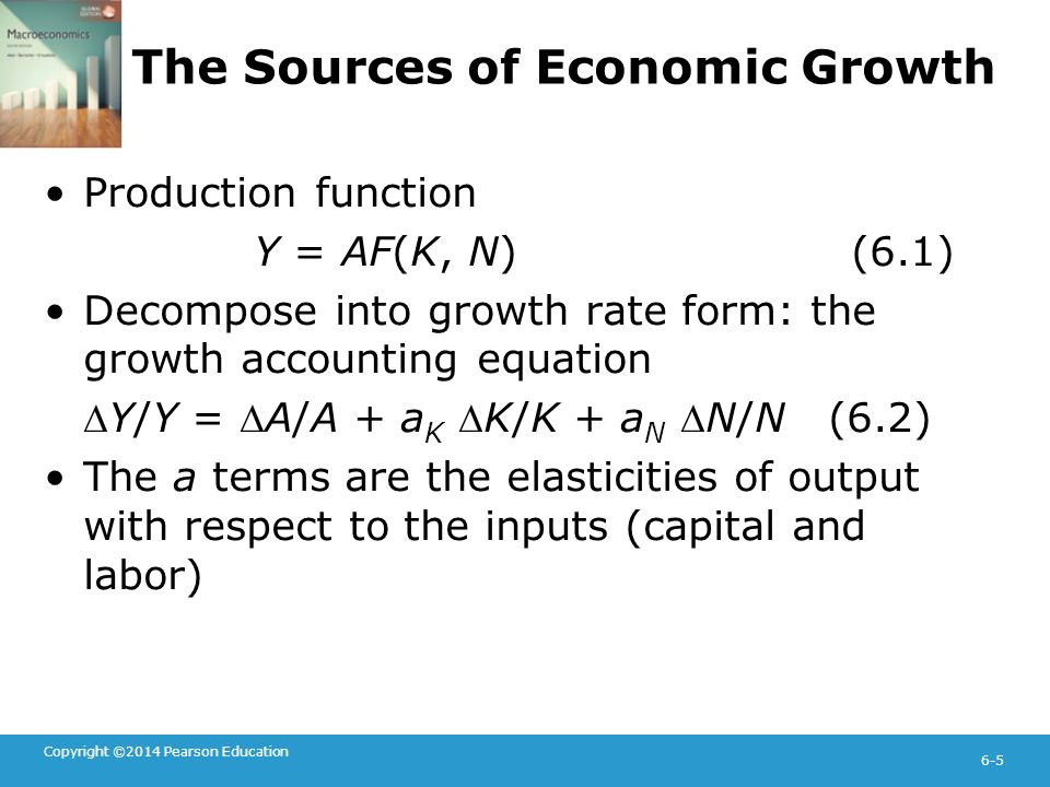 how to decompose long run growth rate