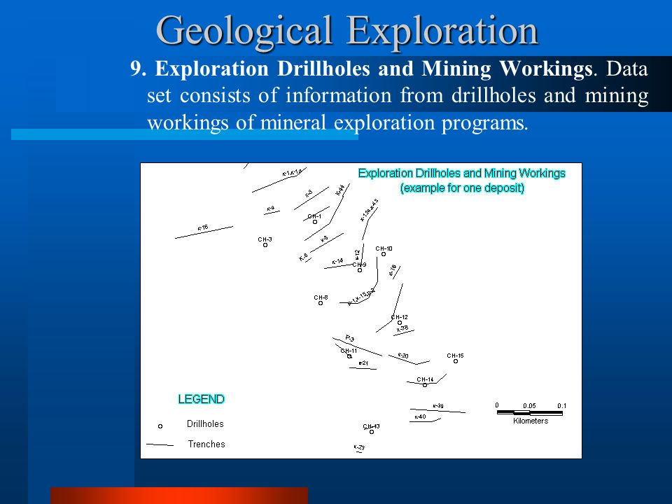 Geological Exploration