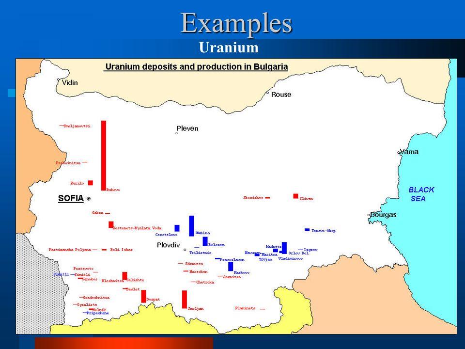 Examples Uranium