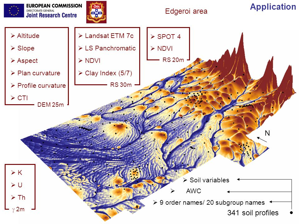 Application Edgeroi area N 341 soil profiles   Altitude  Slope