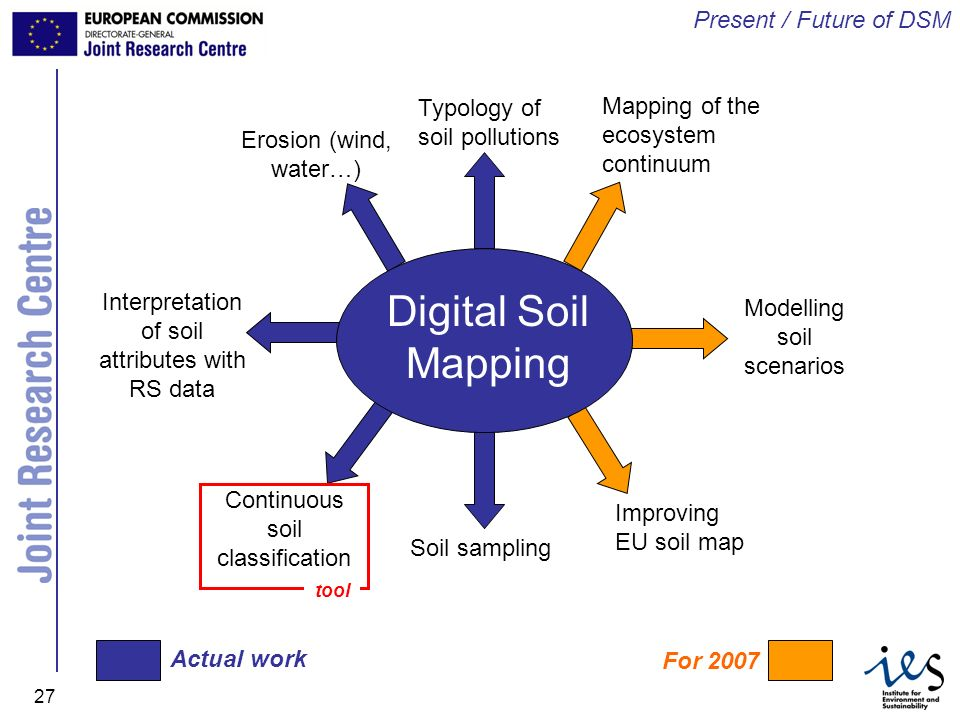 Digital Soil Mapping Present / Future of DSM