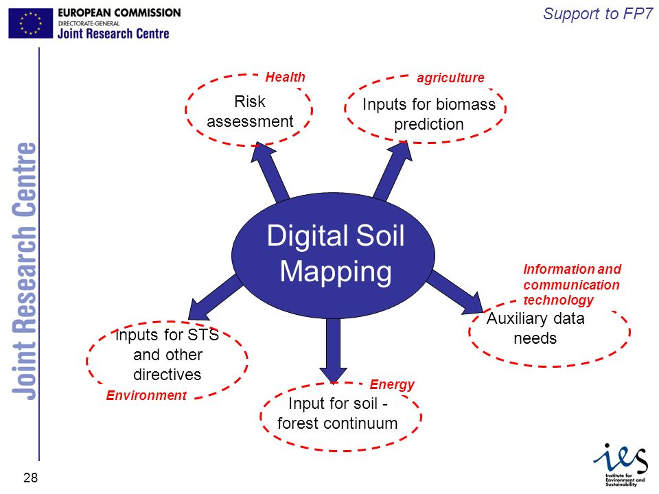 Digital Soil Mapping Support to FP7 Risk assessment
