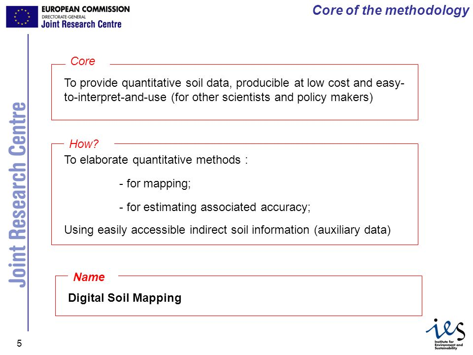 Core of the methodology
