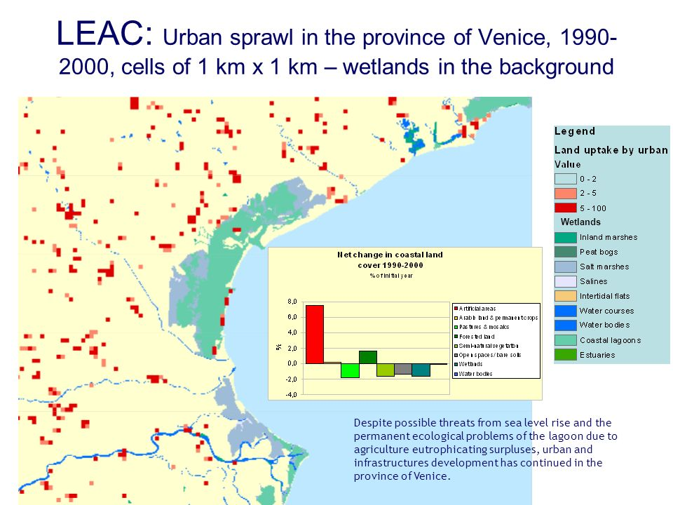 LEAC: Urban sprawl in the province of Venice, 1990-2000, cells of 1 km x 1 km – wetlands in the background