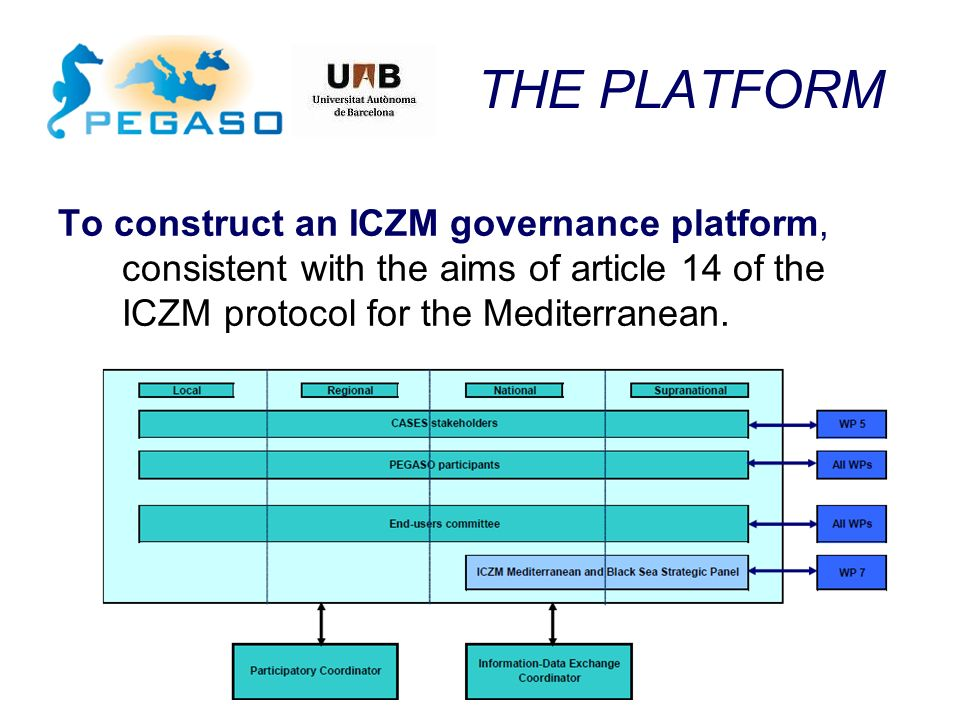 THE PLATFORM To construct an ICZM governance platform, consistent with the aims of article 14 of the ICZM protocol for the Mediterranean.