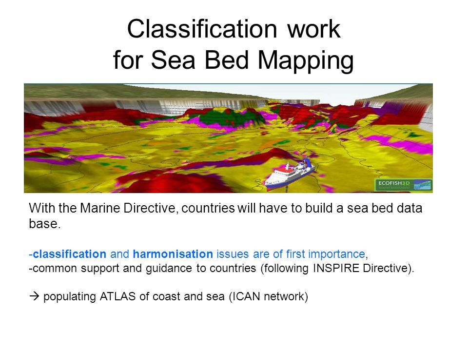 Classification work for Sea Bed Mapping