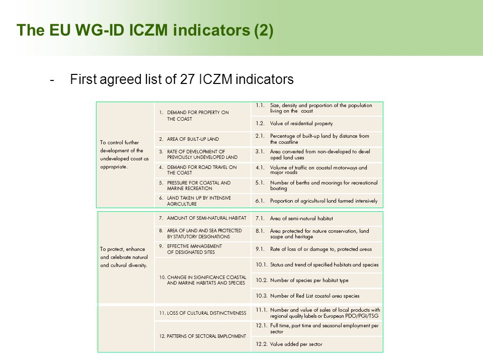 The EU WG-ID ICZM indicators (2)