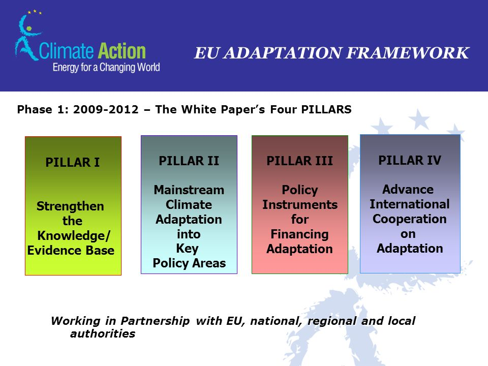 EU ADAPTATION FRAMEWORK