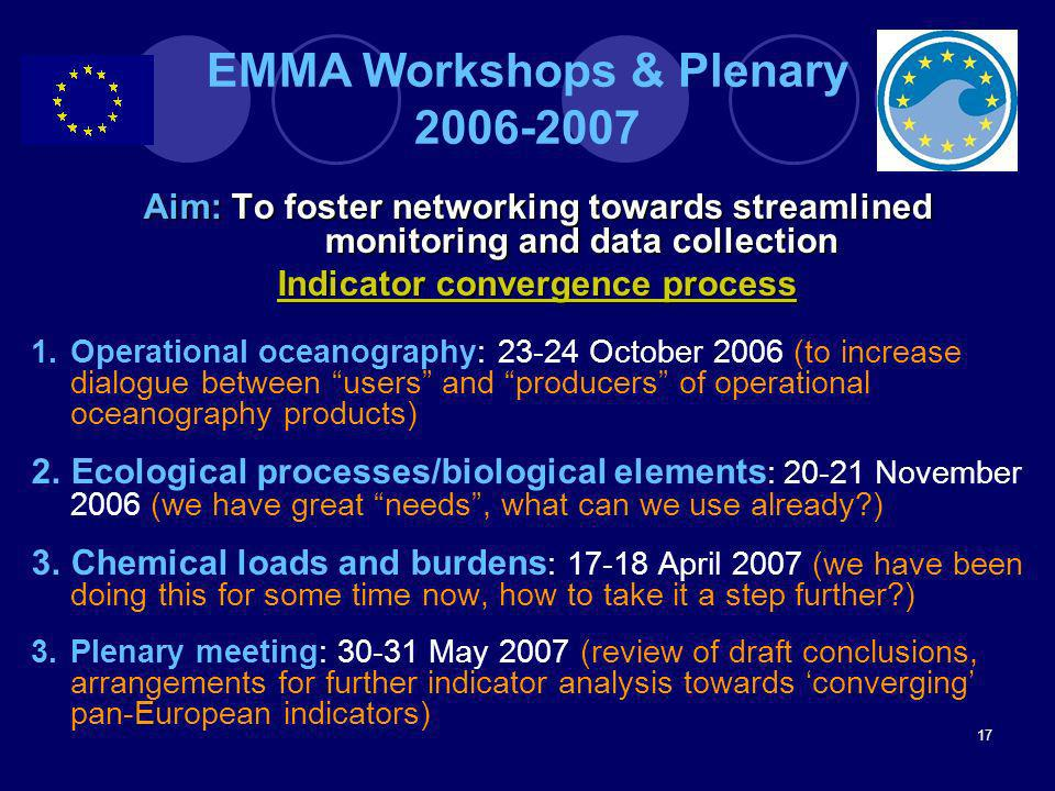 EMMA Workshops & Plenary